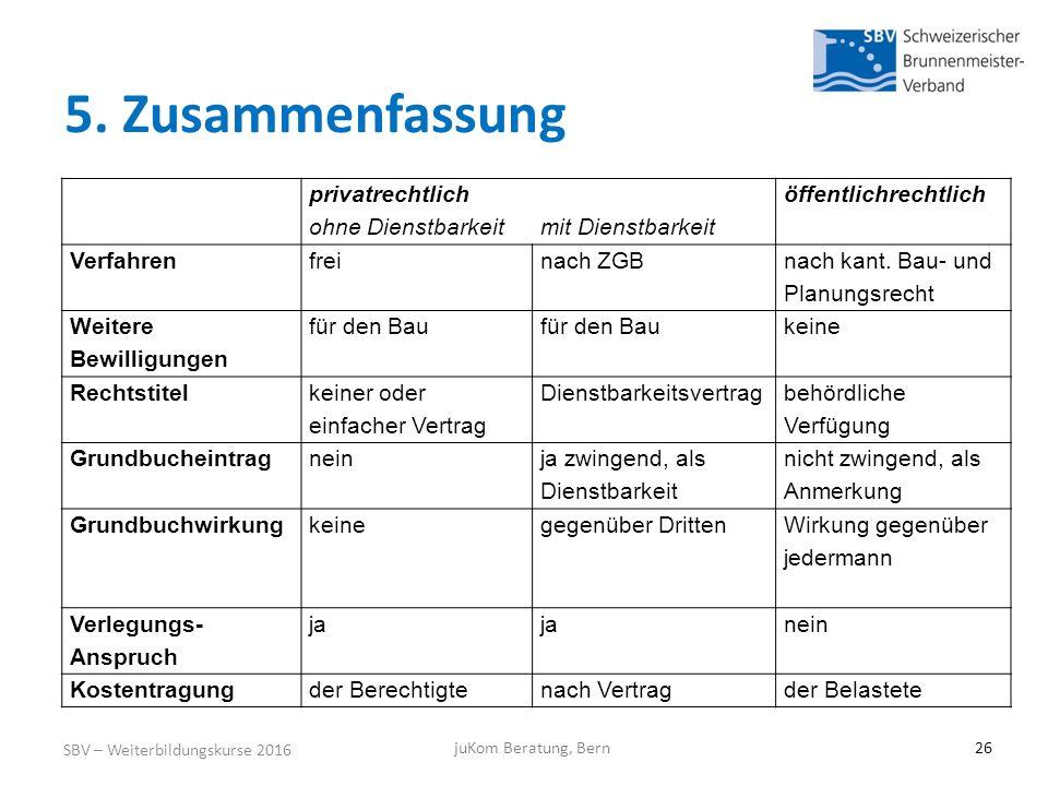 5. Zusammenfassung SBV – Weiterbildungskurse 2016 juKom Beratung, Bern26 privatrechtlich ohne Dienstbarkeitmit Dienstbarkeit öffentlichrechtlich Verfa