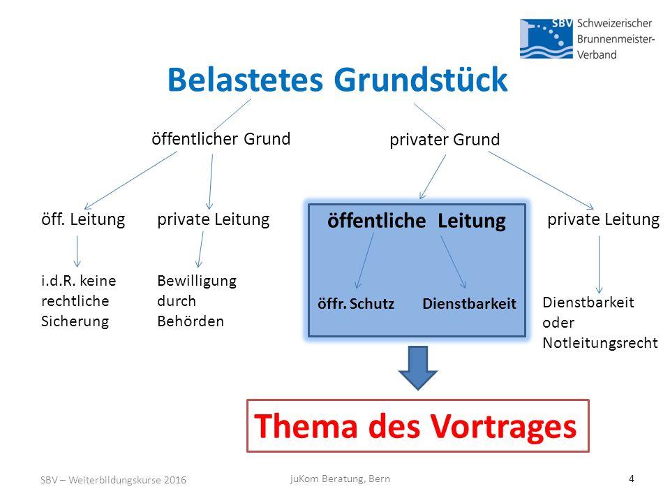 Belastetes Grundstück SBV – Weiterbildungskurse 2016 juKom Beratung, Bern4 öffentlicher Grund privater Grund öff.