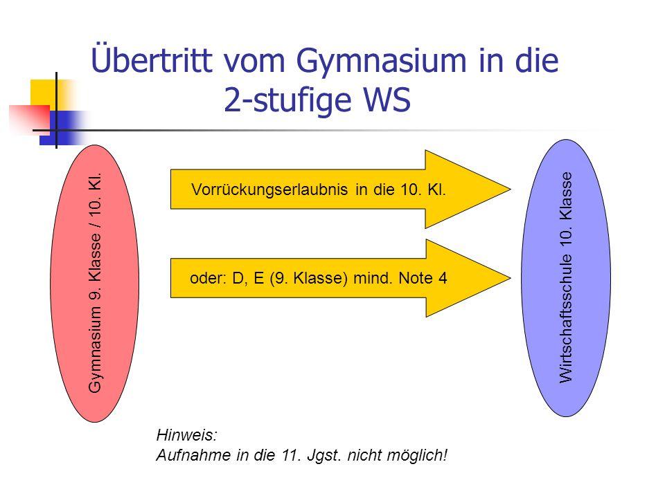 Übertritt vom Gymnasium in die 2-stufige WS Gymnasium 9.