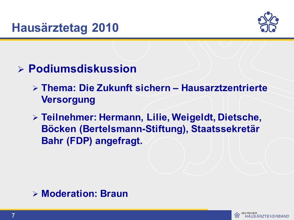 7  Podiumsdiskussion  Thema: Die Zukunft sichern – Hausarztzentrierte Versorgung  Teilnehmer: Hermann, Lilie, Weigeldt, Dietsche, Böcken (Bertelsmann-Stiftung), Staatssekretär Bahr (FDP) angefragt.