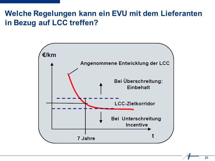 25 Welche Regelungen kann ein EVU mit dem Lieferanten in Bezug auf LCC treffen