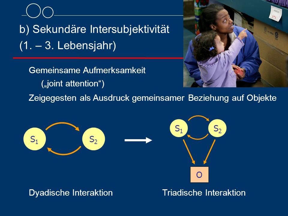 """Gemeinsame Aufmerksamkeit (""""joint attention ) Zeigegesten als Ausdruck gemeinsamer Beziehung auf Objekte b) Sekundäre Intersubjektivität (1."""