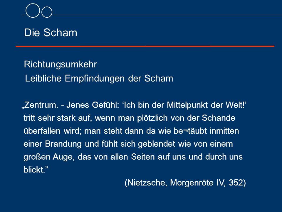 """Die Scham Richtungsumkehr Leibliche Empfindungen der Scham """"Zentrum."""