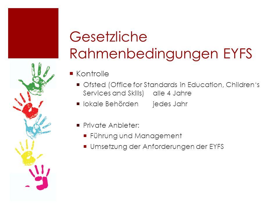Gesetzliche Rahmenbedingungen EYFS  Kontrolle  Ofsted (Office for Standards in Education, Children's Services and Skills) alle 4 Jahre  lokale Behördenjedes Jahr  Private Anbieter:  Führung und Management  Umsetzung der Anforderungen der EYFS