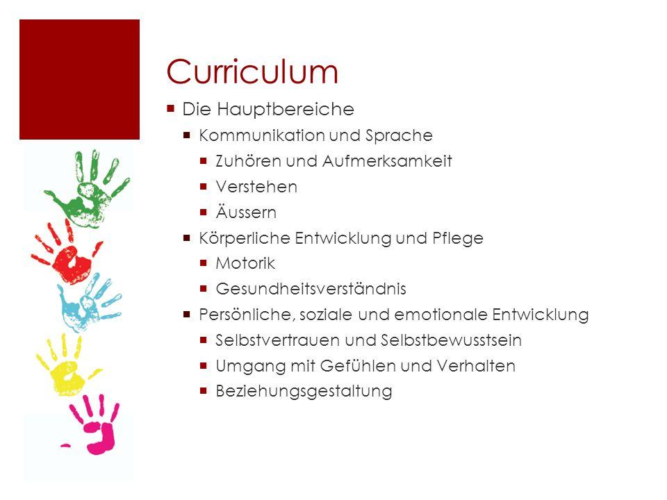 Curriculum  Die Hauptbereiche  Kommunikation und Sprache  Zuhören und Aufmerksamkeit  Verstehen  Äussern  Körperliche Entwicklung und Pflege  Motorik  Gesundheitsverständnis  Persönliche, soziale und emotionale Entwicklung  Selbstvertrauen und Selbstbewusstsein  Umgang mit Gefühlen und Verhalten  Beziehungsgestaltung