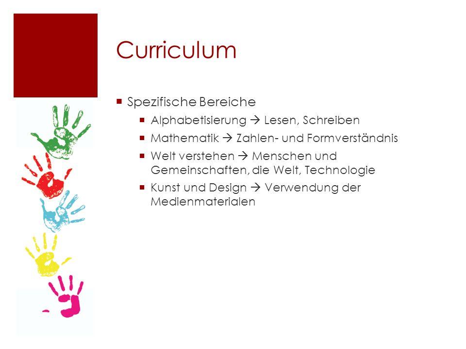 Curriculum  Spezifische Bereiche  Alphabetisierung  Lesen, Schreiben  Mathematik  Zahlen- und Formverständnis  Welt verstehen  Menschen und Gemeinschaften, die Welt, Technologie  Kunst und Design  Verwendung der Medienmaterialen