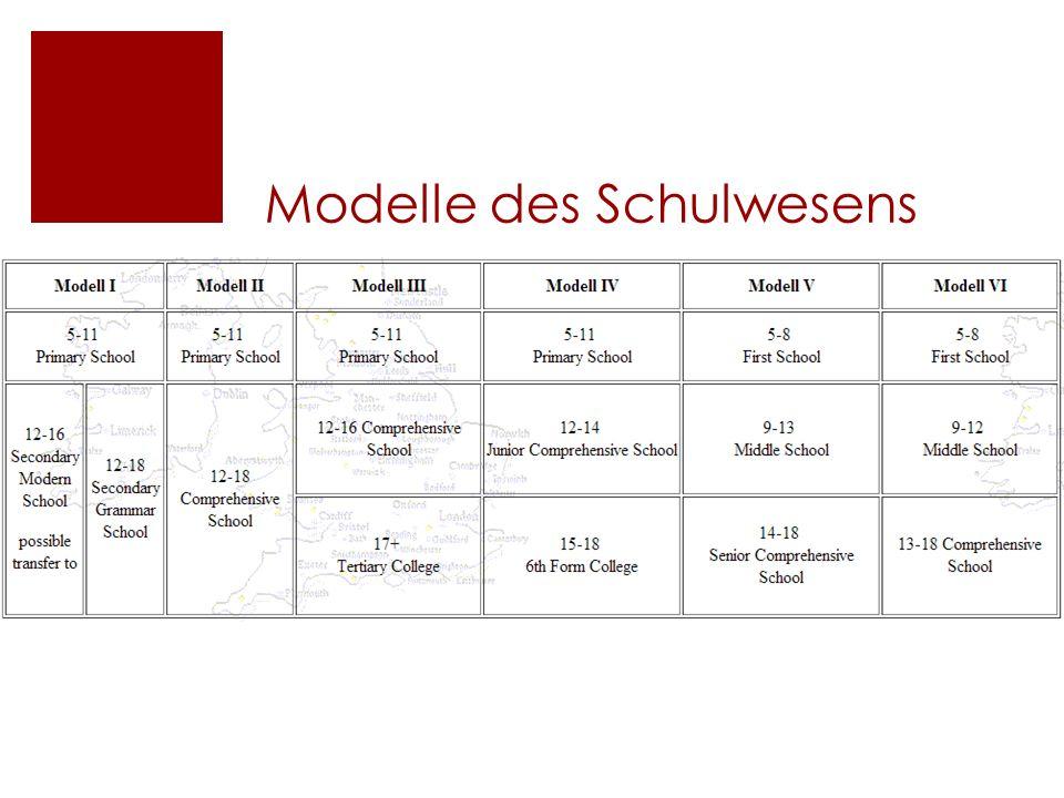 Modelle des Schulwesens