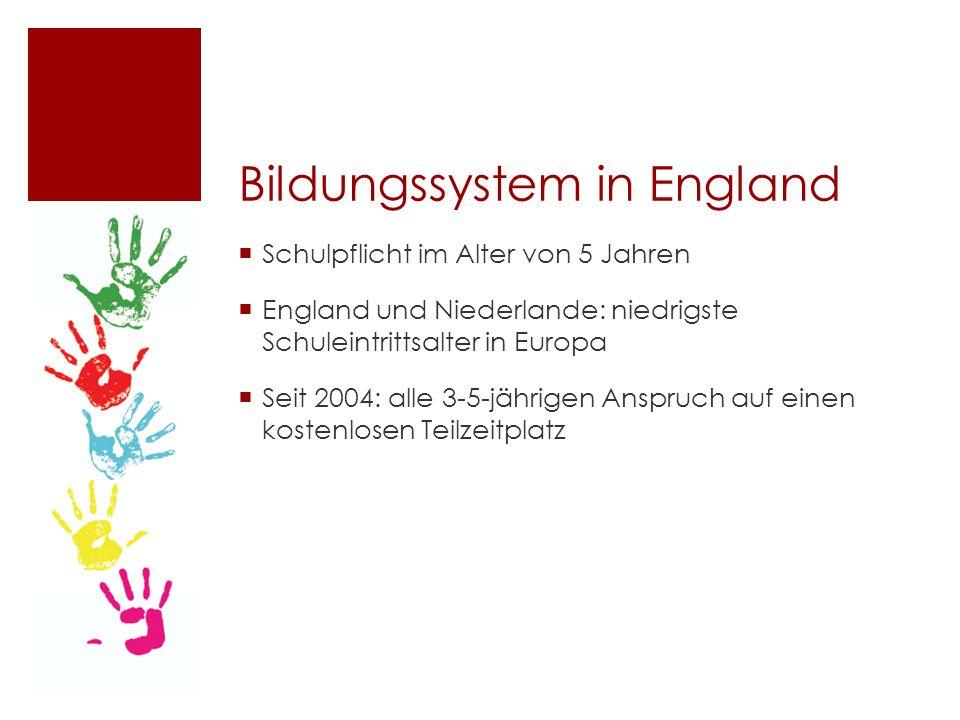 Bildungssystem in England  Schulpflicht im Alter von 5 Jahren  England und Niederlande: niedrigste Schuleintrittsalter in Europa  Seit 2004: alle 3-5-jährigen Anspruch auf einen kostenlosen Teilzeitplatz