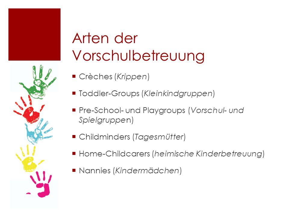 Arten der Vorschulbetreuung  Crèches (Krippen)  Toddler-Groups (Kleinkindgruppen)  Pre-School- und Playgroups (Vorschul- und Spielgruppen)  Childminders (Tagesmütter)  Home-Childcarers (heimische Kinderbetreuung)  Nannies (Kindermädchen)