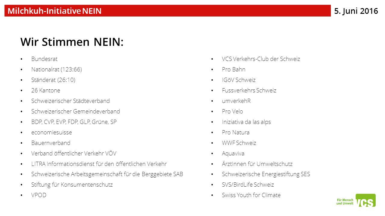 5. Juni 2016 Milchkuh-Initiative NEIN Wir Stimmen NEIN: Bundesrat Nationalrat (123:66) Ständerat (26:10) 26 Kantone Schweizerischer Städteverband Schw