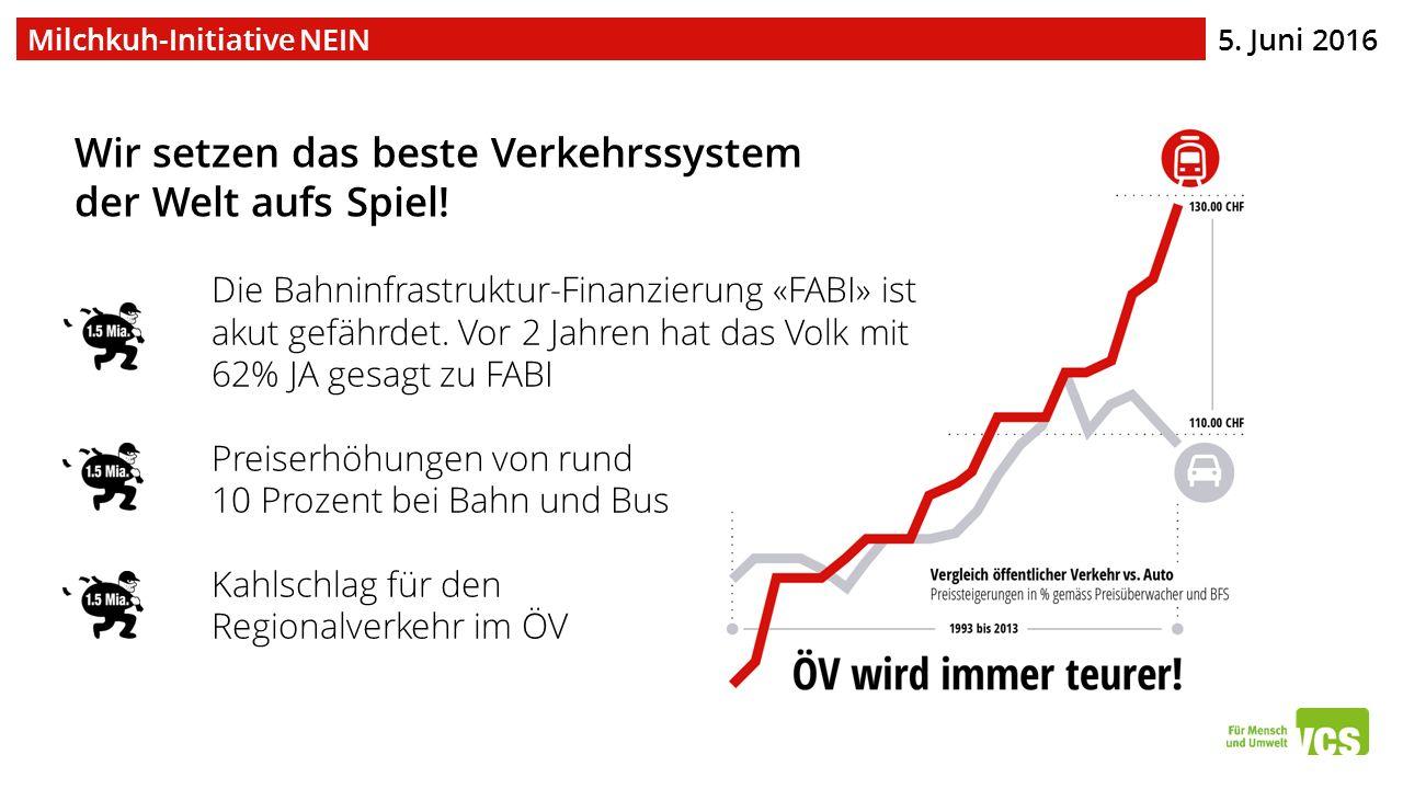 5. Juni 2016 Milchkuh-Initiative NEIN Wir setzen das beste Verkehrssystem der Welt aufs Spiel! Die Bahninfrastruktur-Finanzierung «FABI» ist akut gefä