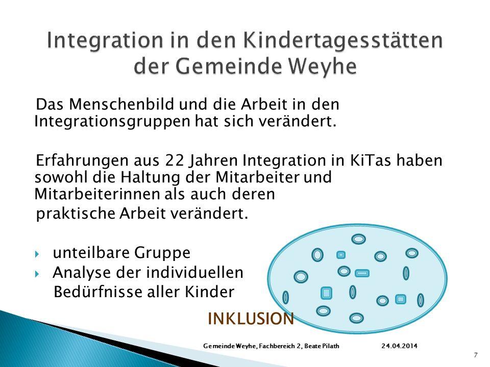 Das Menschenbild und die Arbeit in den Integrationsgruppen hat sich verändert.