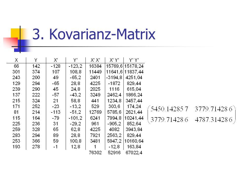 3. Kovarianz-Matrix