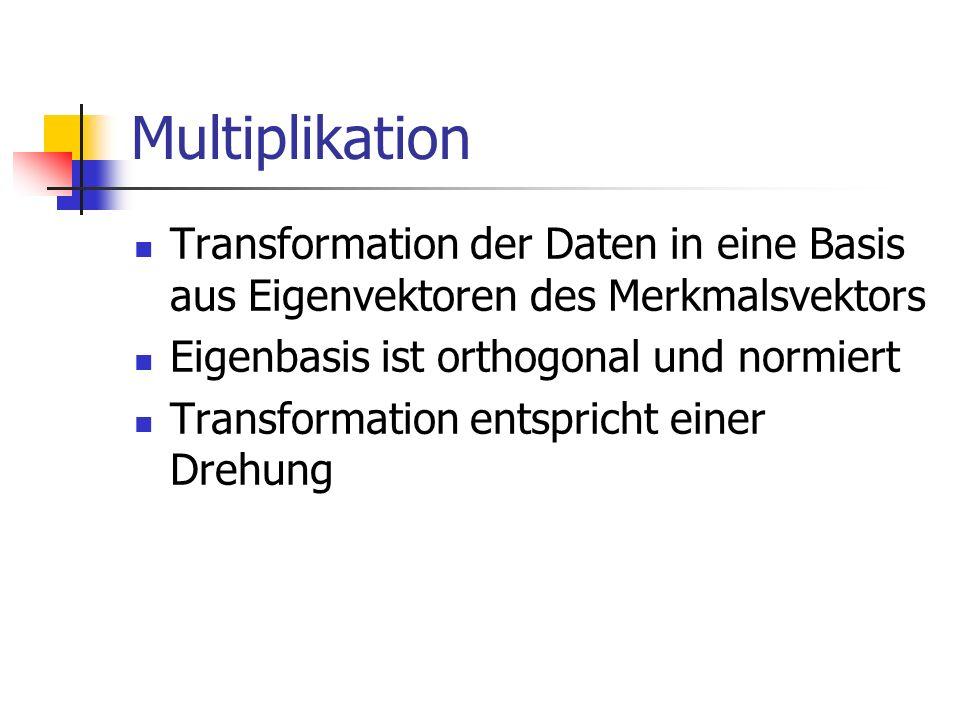 Multiplikation Transformation der Daten in eine Basis aus Eigenvektoren des Merkmalsvektors Eigenbasis ist orthogonal und normiert Transformation entspricht einer Drehung