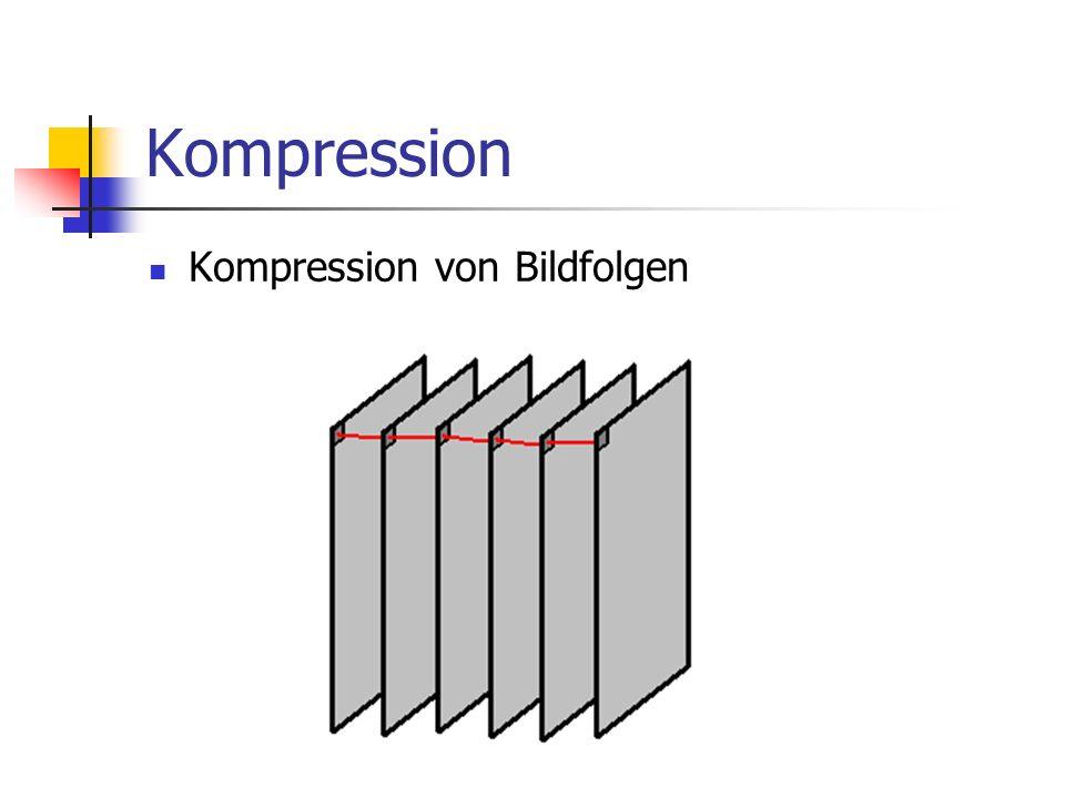 Kompression Kompression von Bildfolgen
