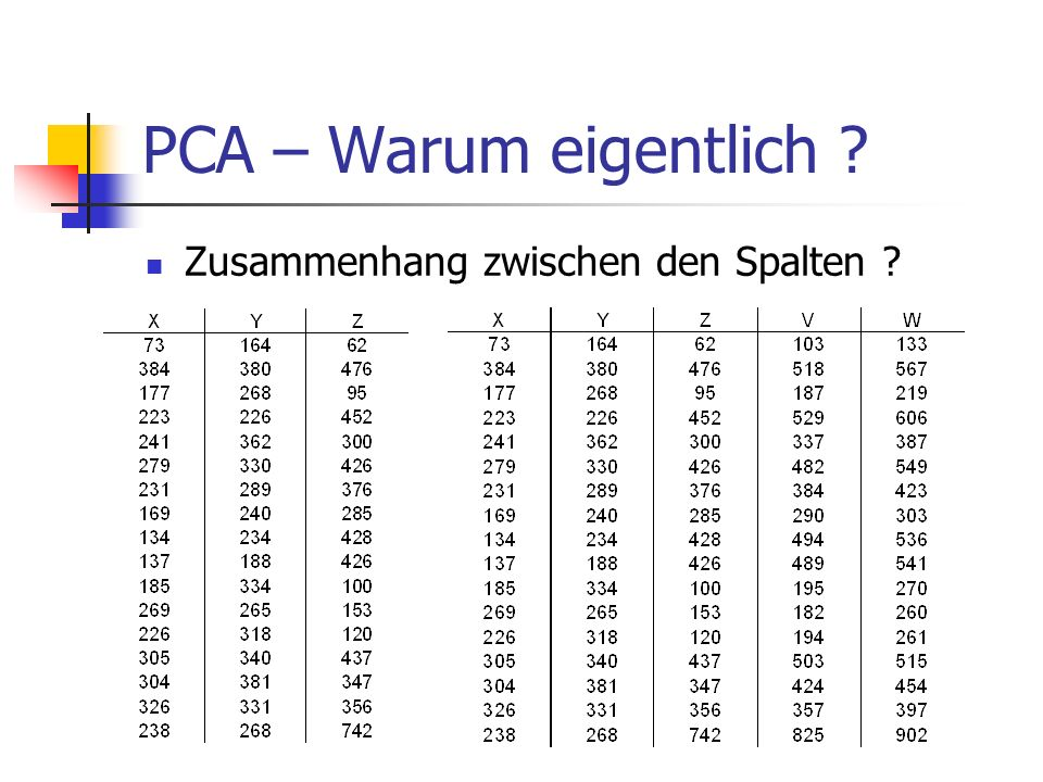 PCA – Warum eigentlich .