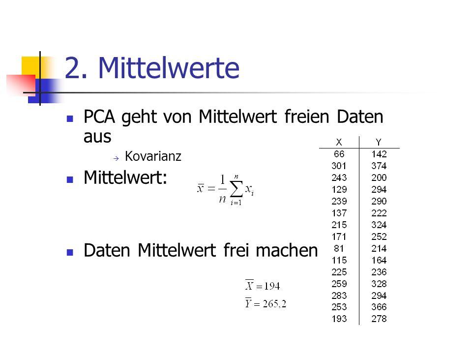 2. Mittelwerte PCA geht von Mittelwert freien Daten aus  Kovarianz Mittelwert: Daten Mittelwert frei machen