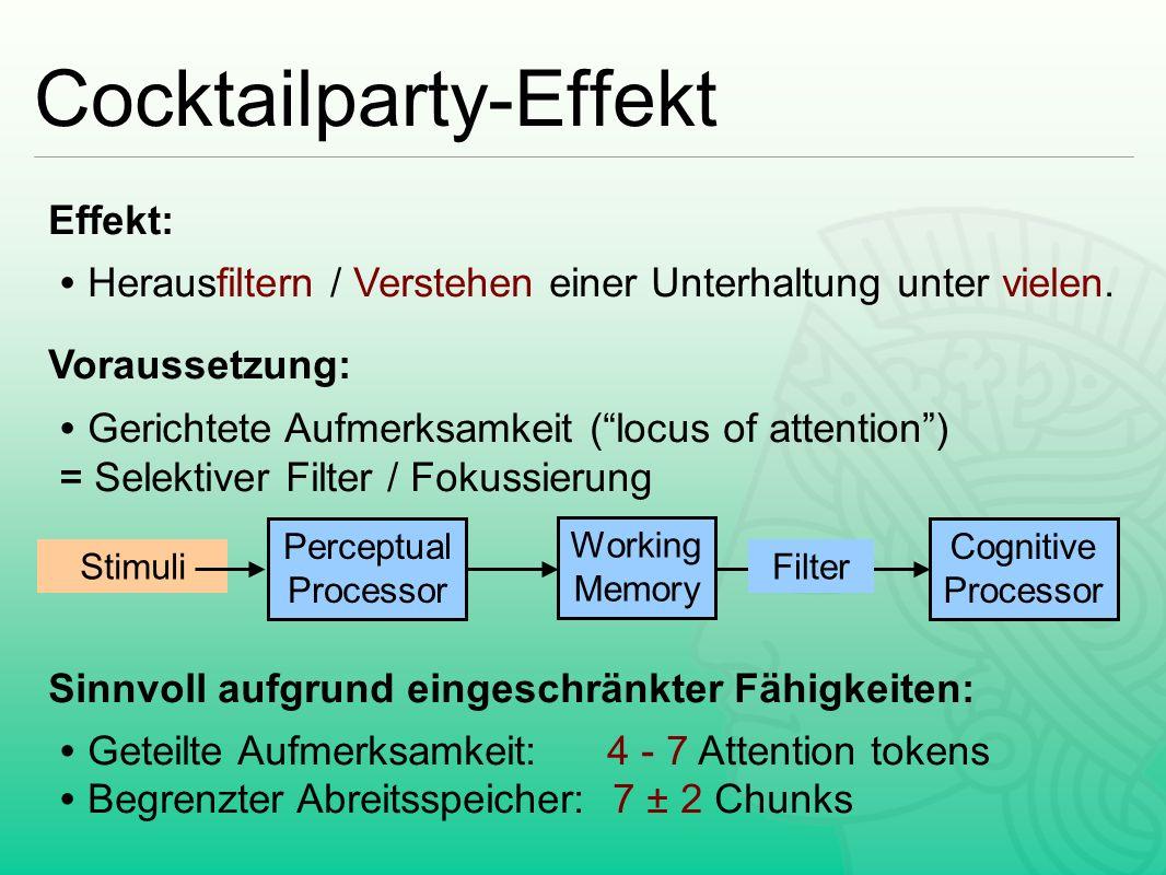 """Cocktailparty-Effekt Effekt: ∙ Herausfiltern / Verstehen einer Unterhaltung unter vielen. Voraussetzung: ∙ Gerichtete Aufmerksamkeit (""""locus of attent"""