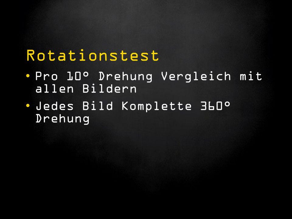 Rotationstest Pro 10° Drehung Vergleich mit allen Bildern Jedes Bild Komplette 360° Drehung