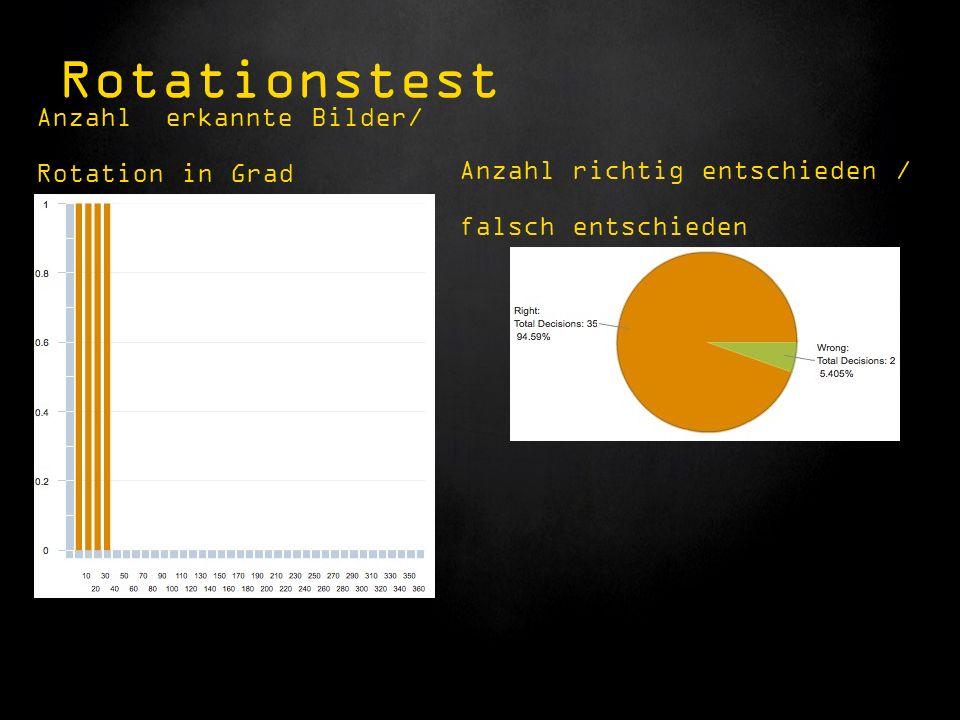 Anzahl erkannte Bilder/ Rotation in Grad Rotationstest Anzahl richtig entschieden / falsch entschieden