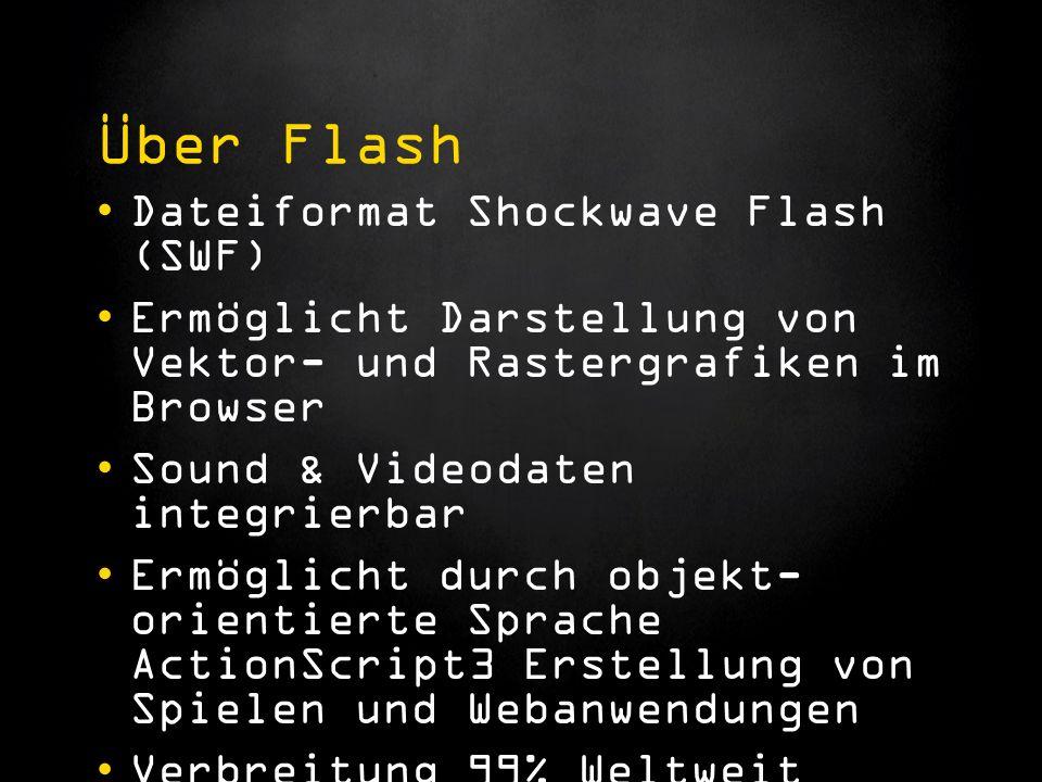 Über Flash Dateiformat Shockwave Flash (SWF) Ermöglicht Darstellung von Vektor- und Rastergrafiken im Browser Sound & Videodaten integrierbar Ermöglicht durch objekt- orientierte Sprache ActionScript3 Erstellung von Spielen und Webanwendungen Verbreitung 99% Weltweit