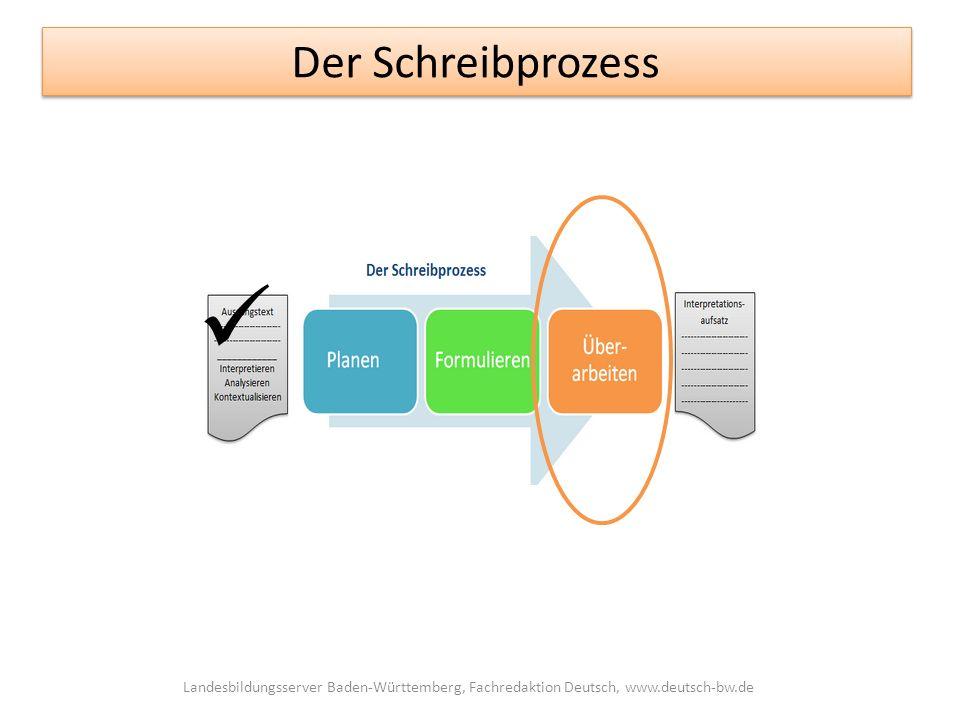 Der Schreibprozess Landesbildungsserver Baden-Württemberg, Fachredaktion Deutsch, www.deutsch-bw.de