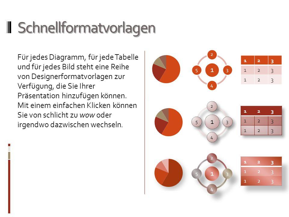 Schnellformatvorlagen Für jedes Diagramm, für jede Tabelle und für jedes Bild steht eine Reihe von Designerformatvorlagen zur Verfügung, die Sie Ihrer Präsentation hinzufügen können.