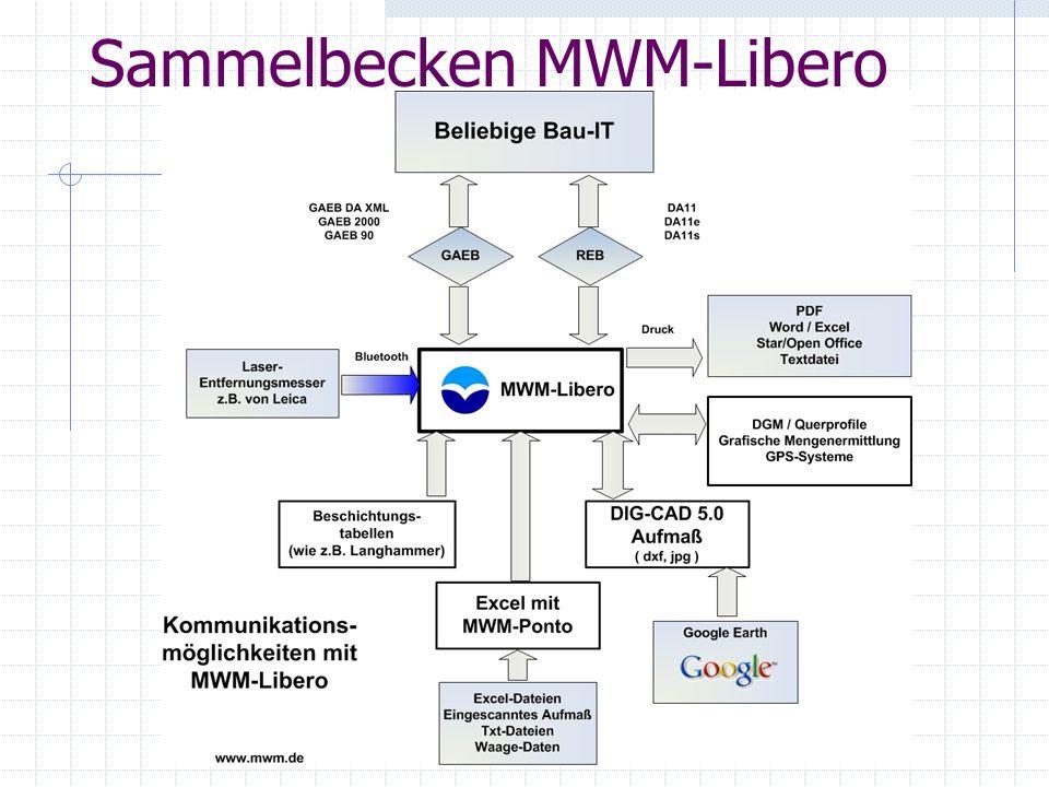 Sammelbecken MWM-Libero