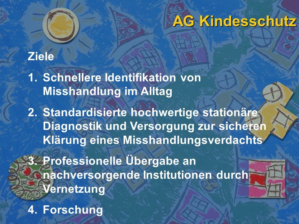 Ziele 1.Schnellere Identifikation von Misshandlung im Alltag 2.Standardisierte hochwertige stationäre Diagnostik und Versorgung zur sicheren Klärung e
