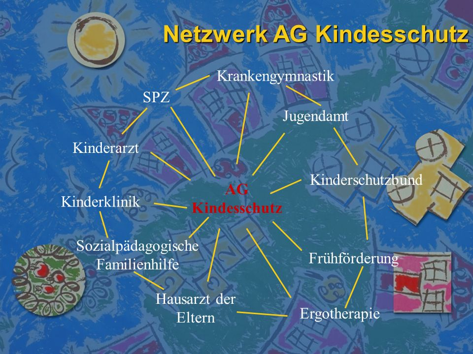 Netzwerk AG Kindesschutz Kinderklinik Kinderarzt SPZ Jugendamt Kinderschutzbund Frühförderung Sozialpädagogische Familienhilfe Ergotherapie Krankengym