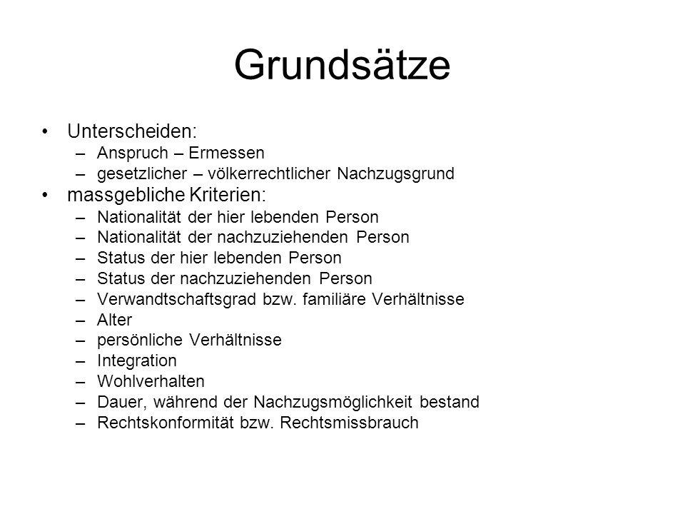 Angehörige von Schweizerinnen und Schweizern typischer Fall von nachzuziehenden Drittausländern (Art.
