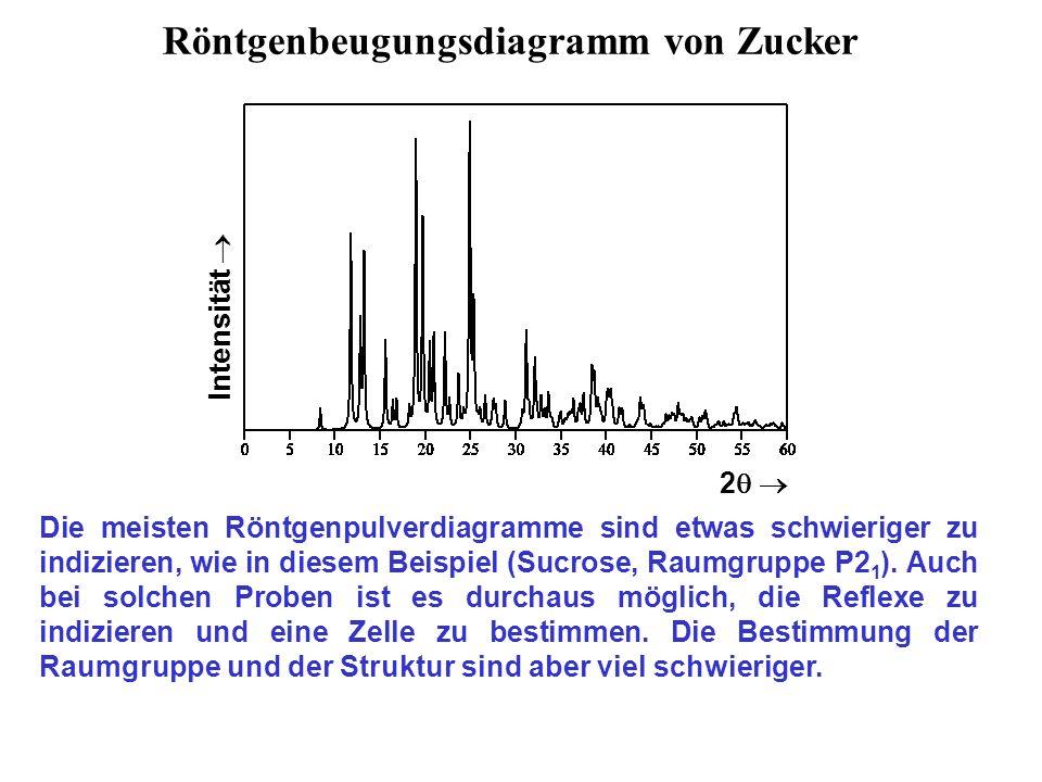 Röntgenbeugungsdiagramm von Zucker Intensität  2 2  Die meisten Röntgenpulverdiagramme sind etwas schwieriger zu indizieren, wie in diesem Beispiel (Sucrose, Raumgruppe P2 1 ).