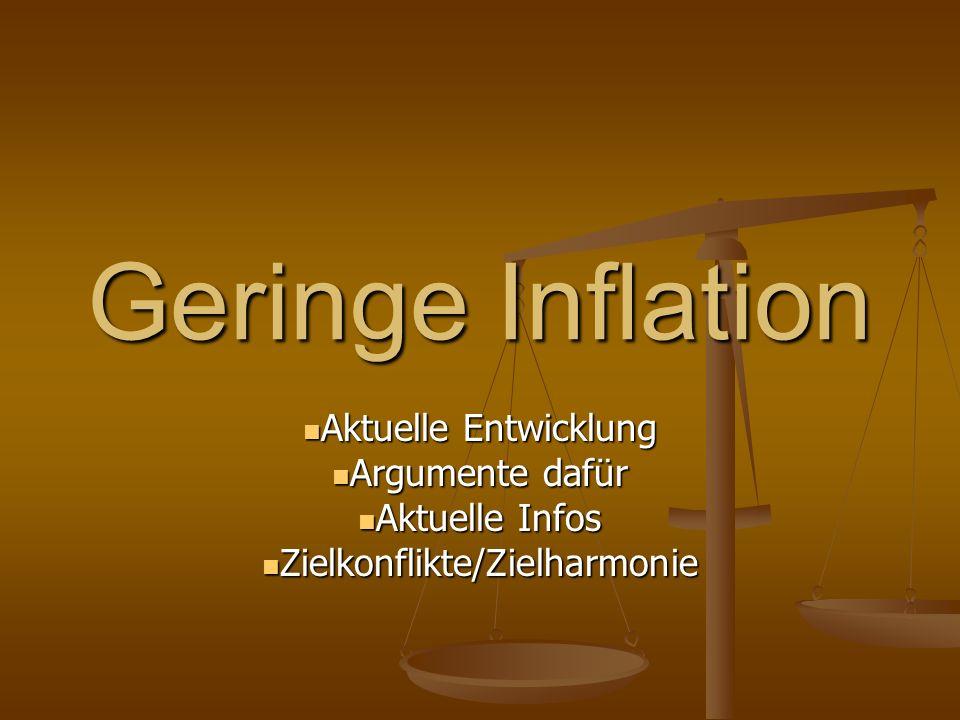 Geringe Inflation Aktuelle Entwicklung Aktuelle Entwicklung Argumente dafür Argumente dafür Aktuelle Infos Aktuelle Infos Zielkonflikte/Zielharmonie Zielkonflikte/Zielharmonie