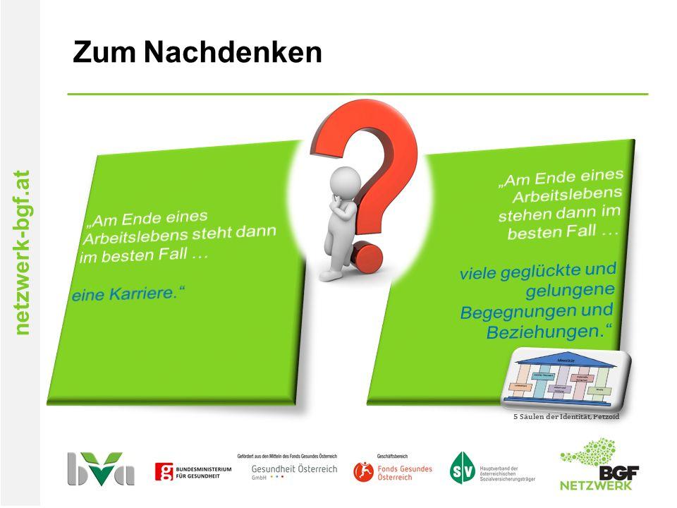 netzwerk-bgf.at Zum Nachdenken 5 Säulen der Identität, Petzold
