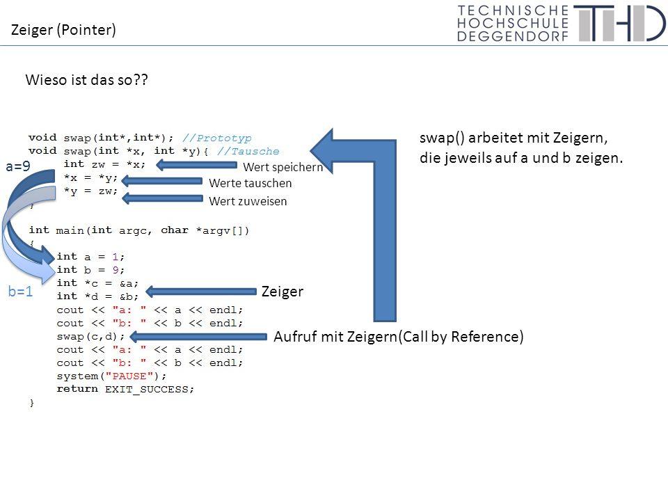 Zeiger (Pointer) Referenz = besondere Art von Zeiger, die es ermöglicht, es wie ein reguläres Objekt einzusetzen Syntax: Typ &name Bsp.:int x = 10;//normale Variable int &ref = x;//!!Referenzen müssen bei Deklarierung //initialisiert werden!.
