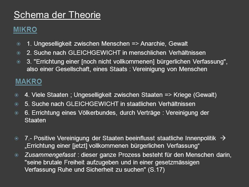 Schema der Theorie MIKRO MAKRO  1. Ungeselligkeit zwischen Menschen => Anarchie, Gewalt  2.