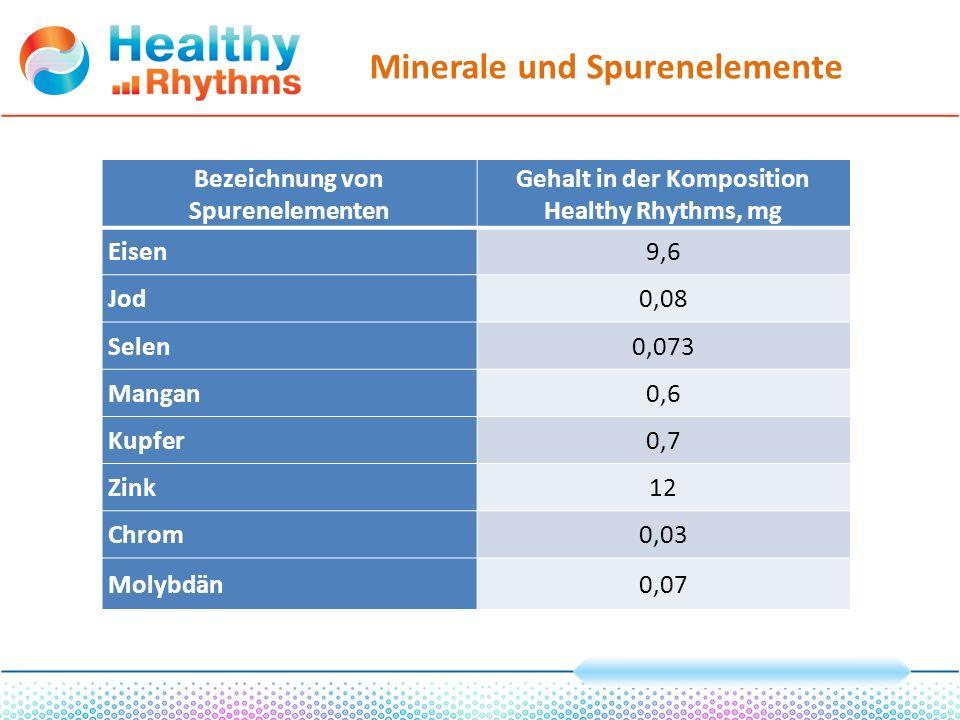 Minerale und Spurenelemente Bezeichnung von Spurenelementen Gehalt in der Komposition Healthy Rhythms, mg Eisen9,6 Jod0,08 Selen0,073 Mangan0,6 Kupfer0,7 Zink12 Chrom0,03 Molybdän0,07
