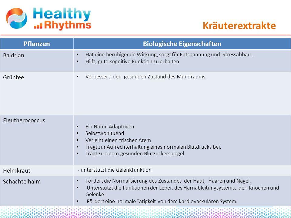 PflanzenBiologische Eigenschaften Baldrian Hat eine beruhigende Wirkung, sorgt für Entspannung und Stressabbau.