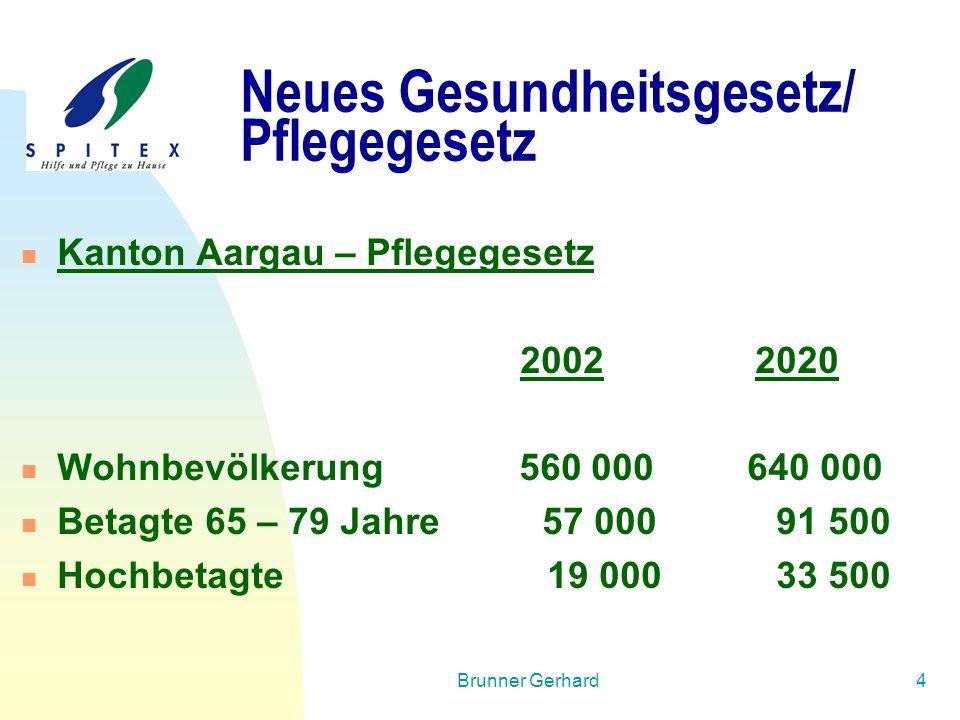 Brunner Gerhard4 Neues Gesundheitsgesetz/ Pflegegesetz Kanton Aargau – Pflegegesetz 2002 2020 Wohnbevölkerung 560 000 640 000 Betagte 65 – 79 Jahre 57