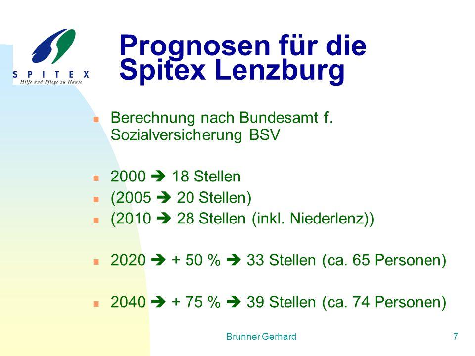 Brunner Gerhard7 Prognosen für die Spitex Lenzburg Berechnung nach Bundesamt f. Sozialversicherung BSV 2000  18 Stellen (2005  20 Stellen) (2010  2