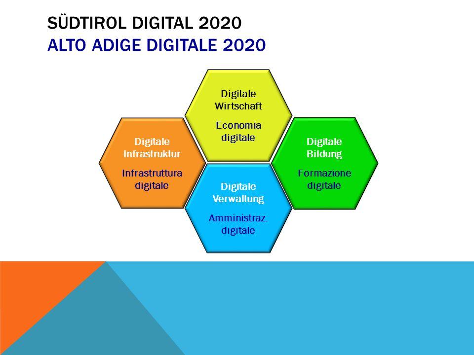 SÜDTIROL DIGITAL 2020 ALTO ADIGE DIGITALE 2020 Digitale Wirtschaft Economia digitale Digitale Bildung Formazione digitale Digitale Verwaltung Amministraz.