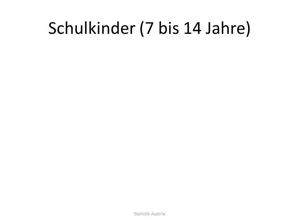 Schulkinder (7 bis 14 Jahre) Statistik Austria
