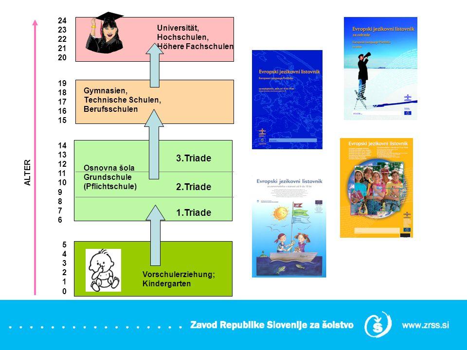 Perspektive des SPF in Slowenien  Status des ESP in unserem Schulsystem definieren,  das ESP als komplementäre Bewertungsform bestätigen (Sprachenpolitik)  für alle Zielgruppen Portfolios und Lehrer- handreichungen, Materialien mit Beispielen guter Praxis zur Verfügung stellen,  elektronische Variante des ESP entwickeln (für ältere Schüler),  ESP auf den Bereich des Arbeitsmarktes, Wirtschaft … verbreiten