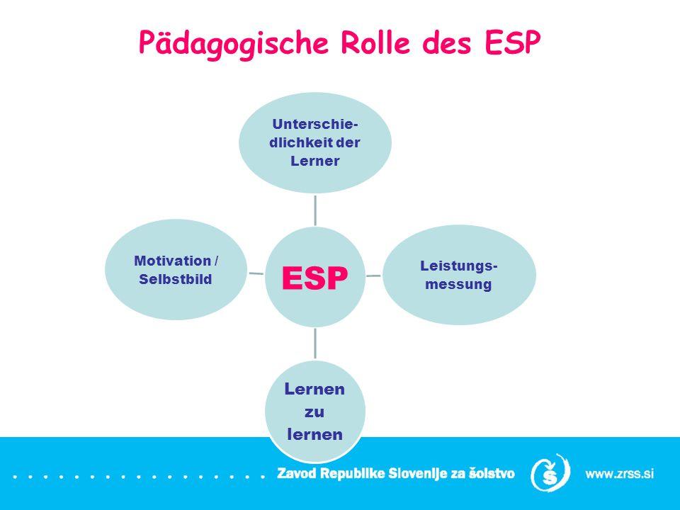 Pädagogische Rolle des ESP ESP Unterschie- dlichkeit der Lerner Leistungs- messung Lernen zu lernen Motivation / Selbstbild