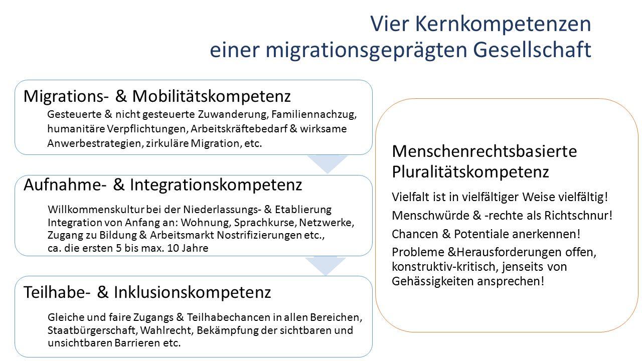 Vier Kernkompetenzen einer migrationsgeprägten Gesellschaft Migrations- & Mobilitätskompetenz Gesteuerte & nicht gesteuerte Zuwanderung, Familiennachzug, humanitäre Verpflichtungen, Arbeitskräftebedarf & wirksame Anwerbestrategien, zirkuläre Migration, etc.