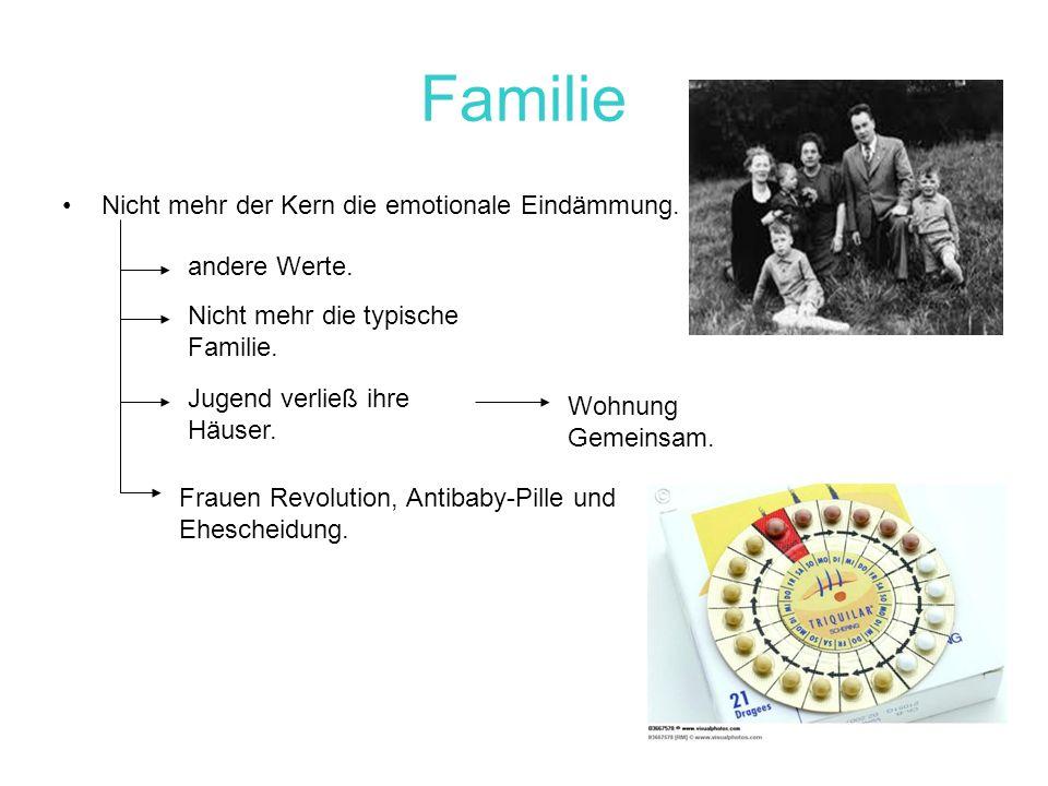 Familie Nicht mehr der Kern die emotionale Eindämmung. andere Werte. Nicht mehr die typische Familie. Jugend verließ ihre Häuser. Wohnung Gemeinsam. F