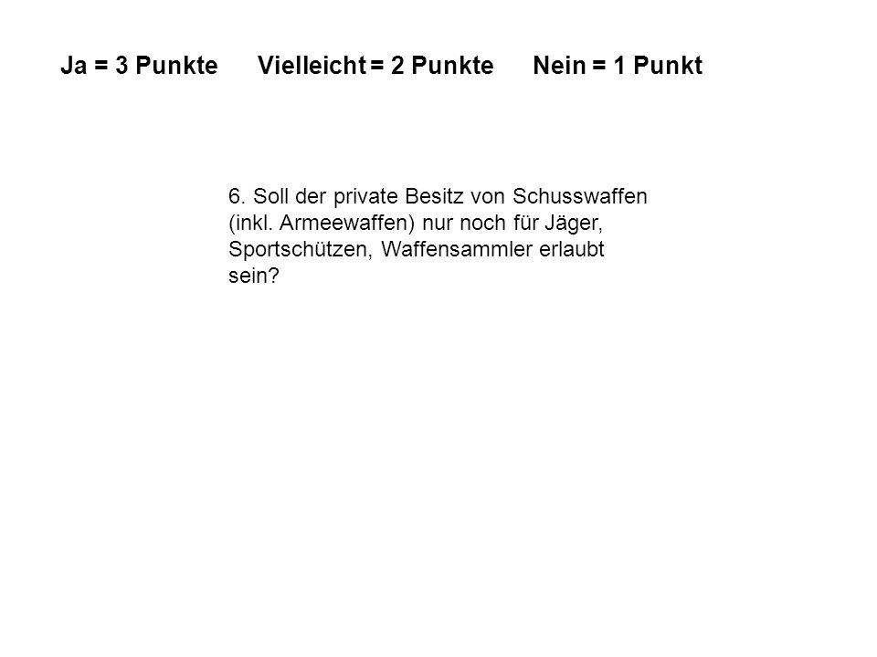 6. Soll der private Besitz von Schusswaffen (inkl.