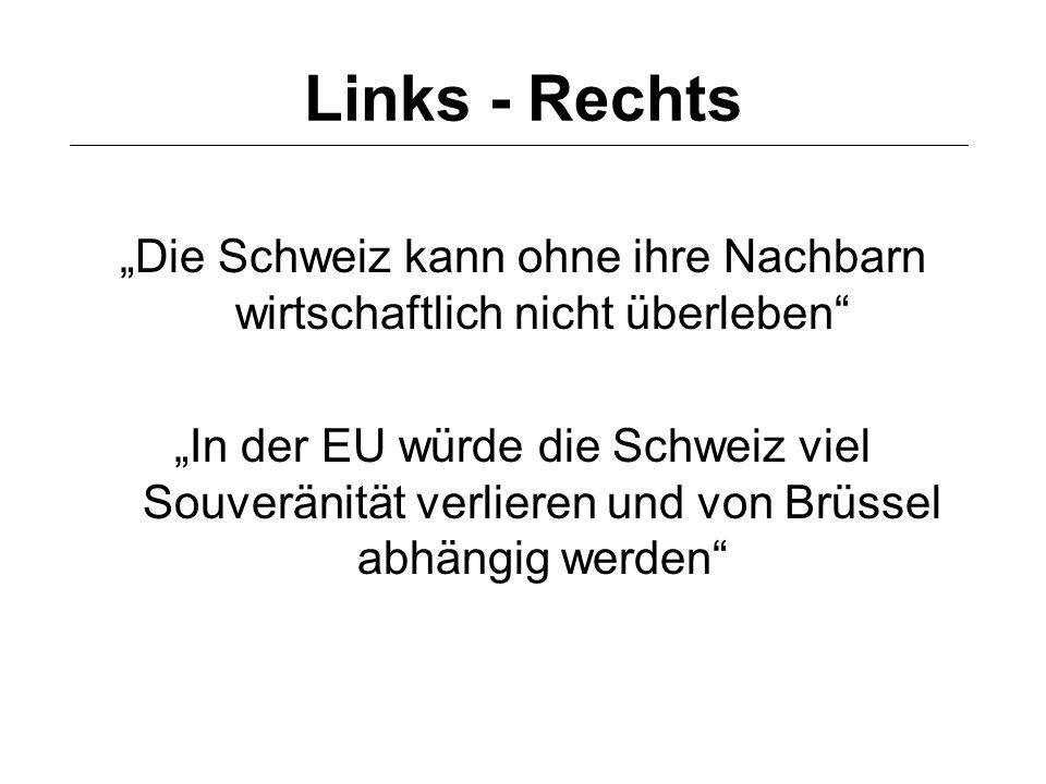 """Links - Rechts """"Die Schweiz kann ohne ihre Nachbarn wirtschaftlich nicht überleben """"In der EU würde die Schweiz viel Souveränität verlieren und von Brüssel abhängig werden"""