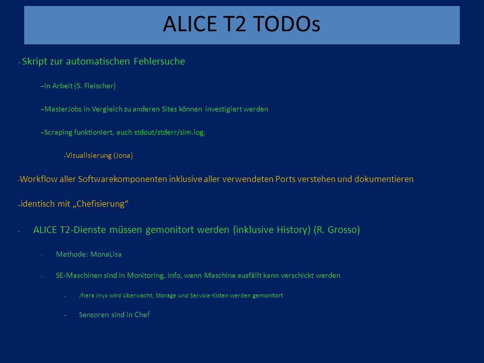ALICE T2 TODOs - Skript zur automatischen Fehlersuche – in Arbeit (S.
