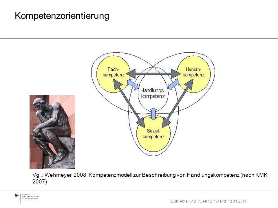 Kompetenzorientierung Vgl.: Wehmeyer, 2008, Kompetenzmodell zur Beschreibung von Handlungskompetenz (nach KMK 2007) BBK Abteilung IV, AKNZ / Stand: 12.11.2014